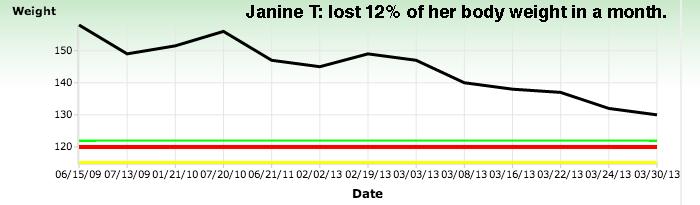 JanineT
